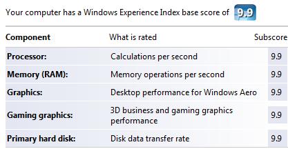 Повысили индекс производительности windows