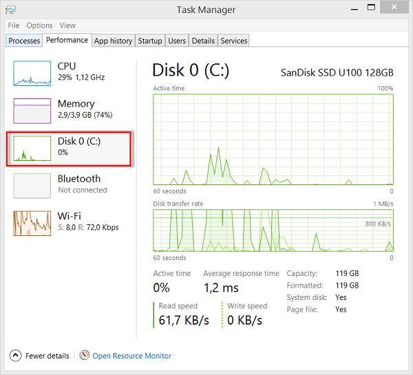 Производительность дисков в Task Manager-е Windows 8