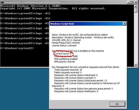 Значения счетчика current count на KMS сервере