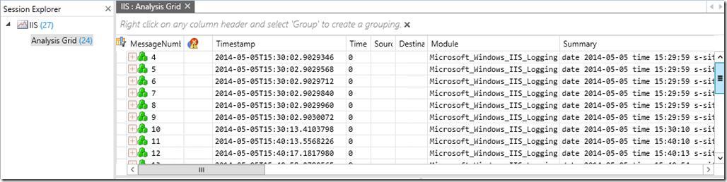 IIS: Analysis Grid