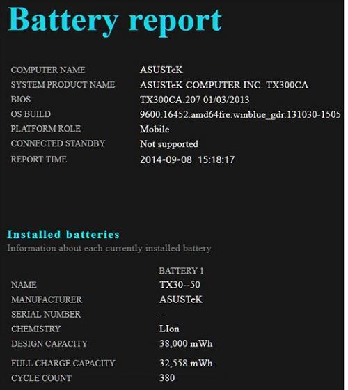Windows 8: отчет об установленной аккумуляторной батарее