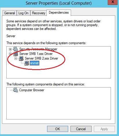 Smb1 и Smb2 драйверы в Windows Server 2012