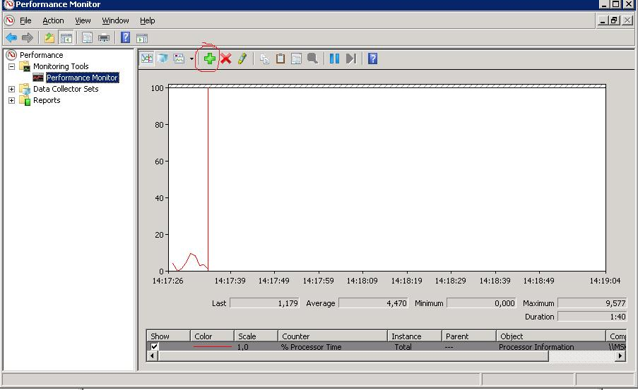 Performance Monitor в Windows Server 2008