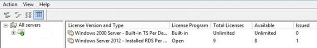 Remote Desktop Licensing Manager