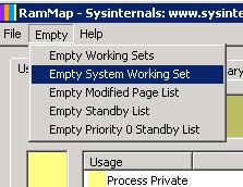 RAMMAP Empty System Working Set