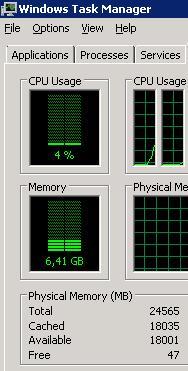 Использование памяти уменшилось за счет очистки метафайла ntfs