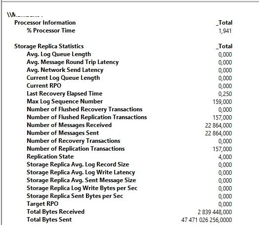 Storage Replica PerfMon
