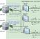 настройка отказоустойчивого балансировщика нагрузки с плавающим IP адресом с помощью keepalived