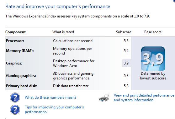 Текущее значение индекса Windows Experience Index в Windows 7