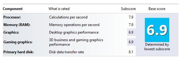 Збільшення дискової порізводітельнсть за рахунок ahci в windows 8