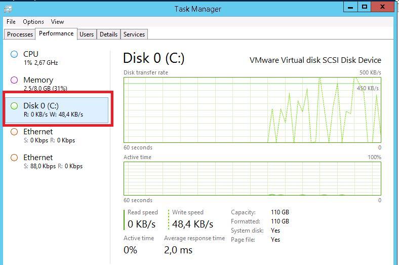 Производительность дисков в windows server 2012