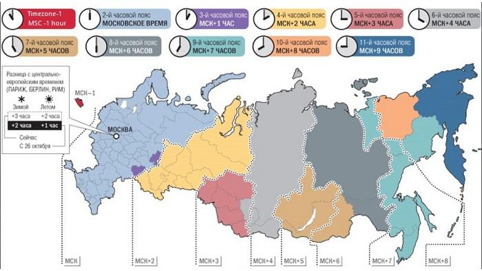Переход на зимнее время в России 26 октября 2014