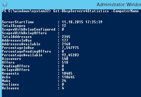 Статистика использования DHCP сервера