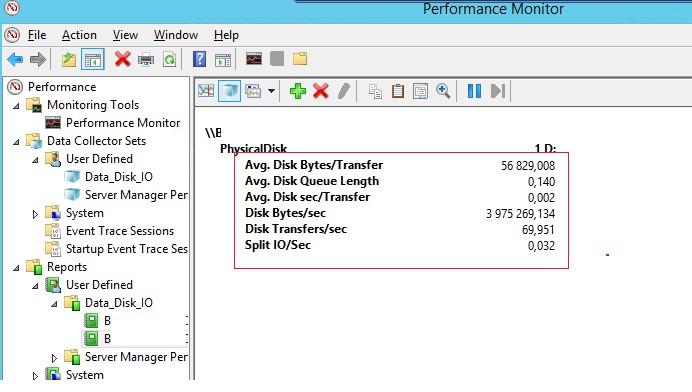 perfmon данные счетчиков по текущей нагрузке на диск
