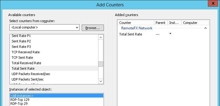 Счетчик RemoteFX Network/Total Sent Rate
