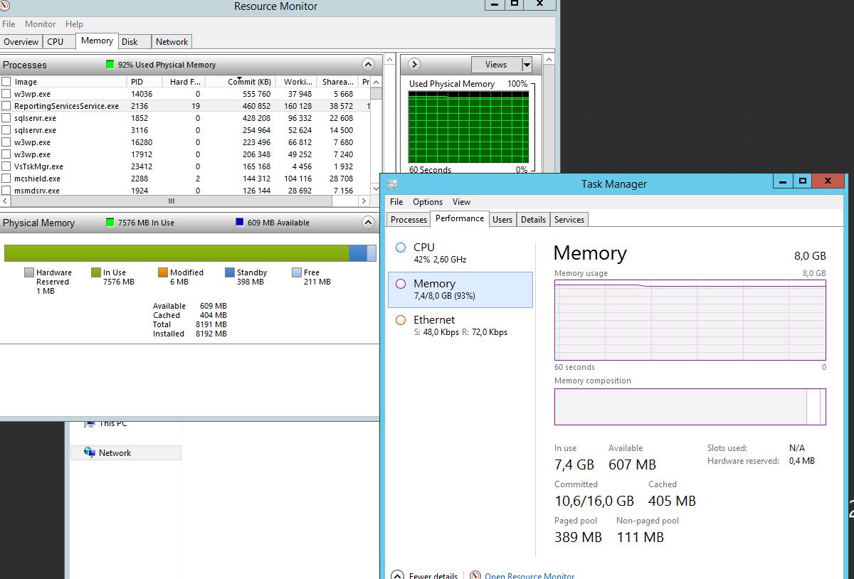 Resource Monitor - Memory Overcommitment