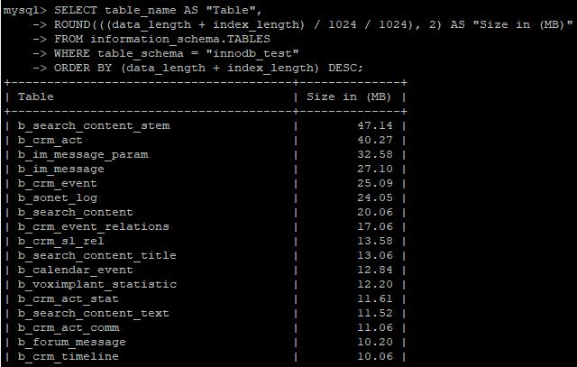 размер таблиц на диске в БД mysql/mariadb