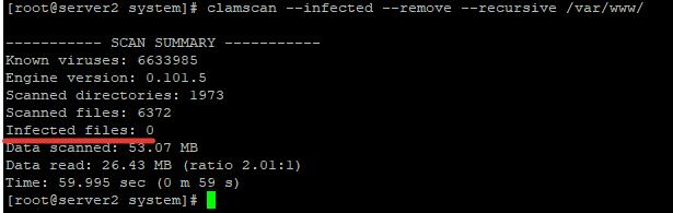 clamscan сканирование каталогов антвирусом