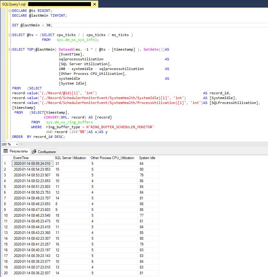 CPU_Utilization запрос по загрузке CPU на sql server