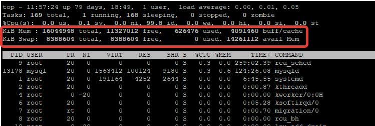 команда top в linux информация о RAM