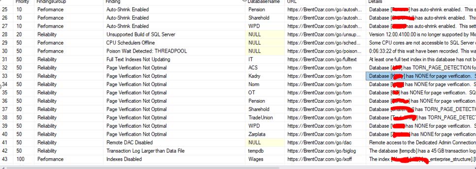sp_blitz , скрипты brentozar для sql server