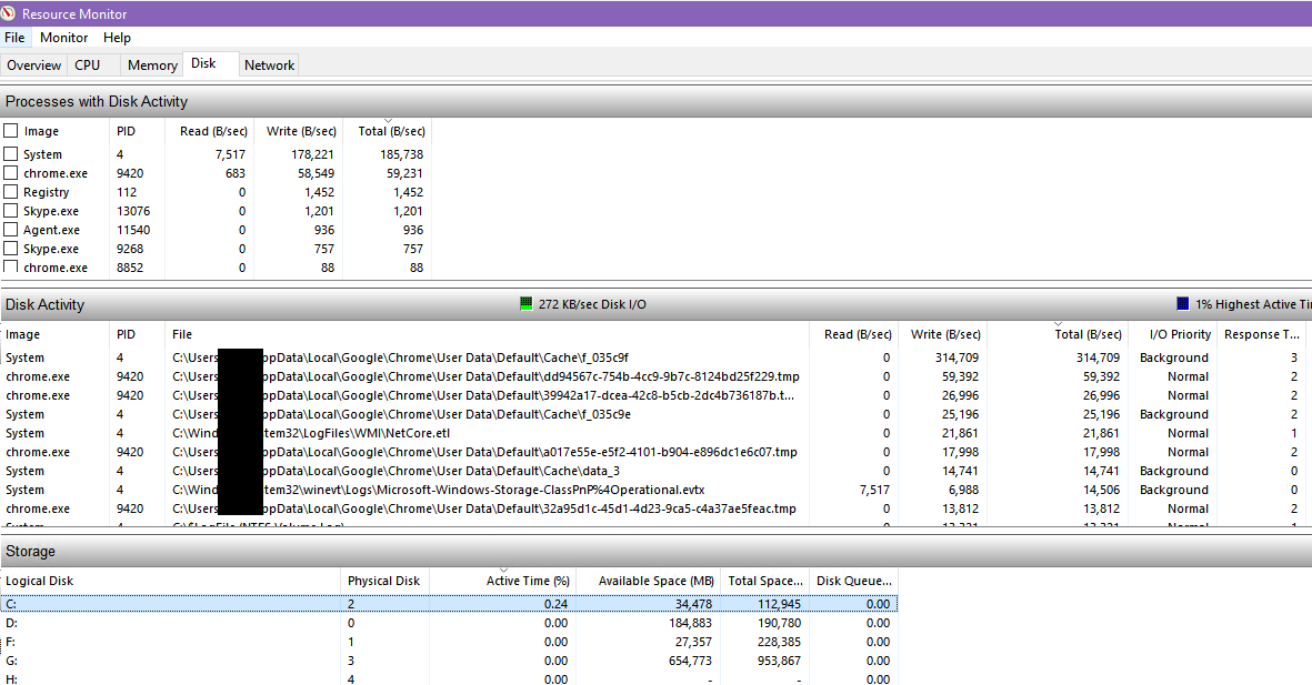 sql server анализ нарузки на диски