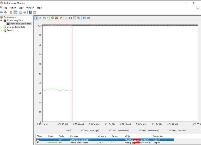 sql server счетчики в performance monitor