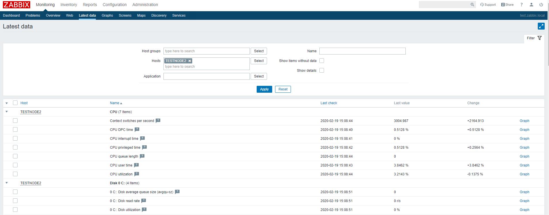 данные об устройстве в веб интерфейсе zabbix