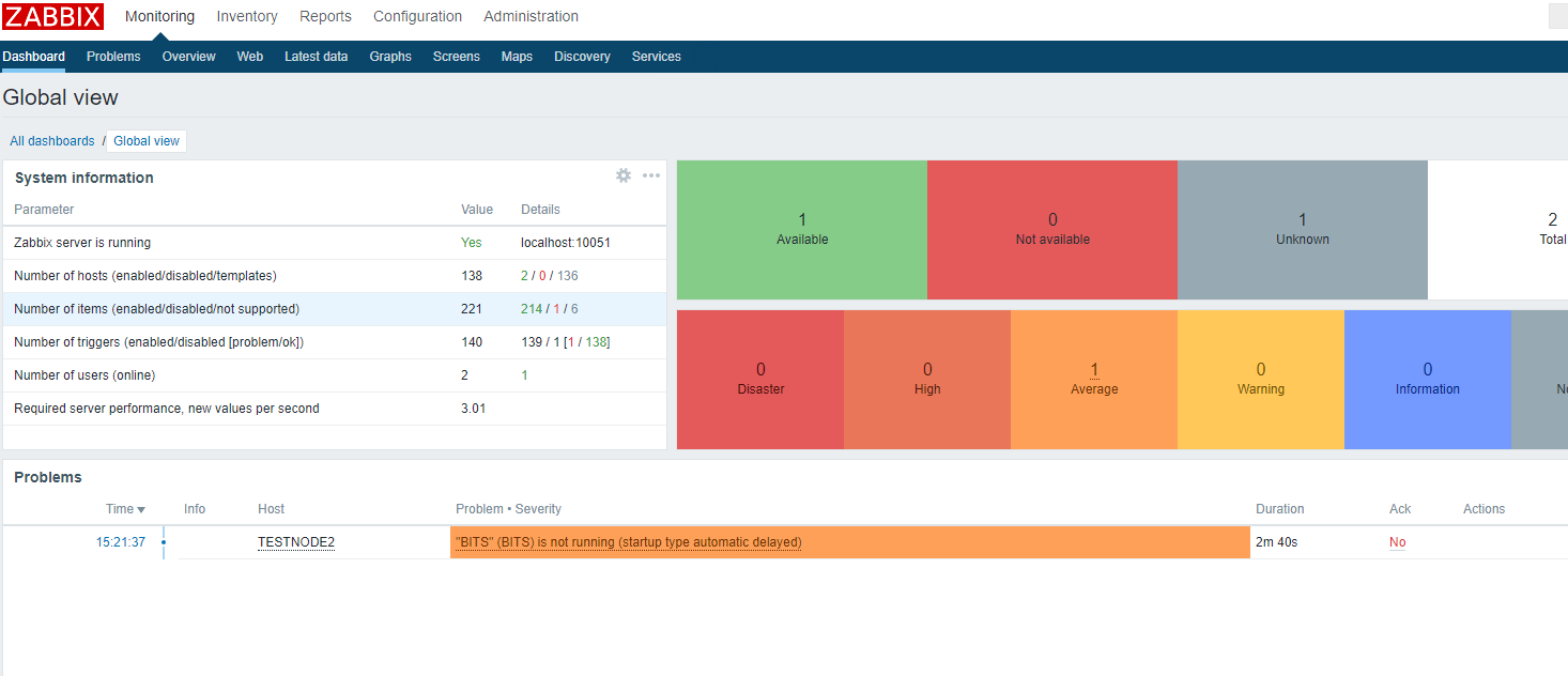 события в dashboard zabbix