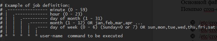 cron синтаксис команды, настройка расписания
