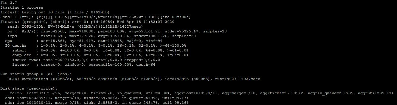 iops ssd диска на випадкові операції читання