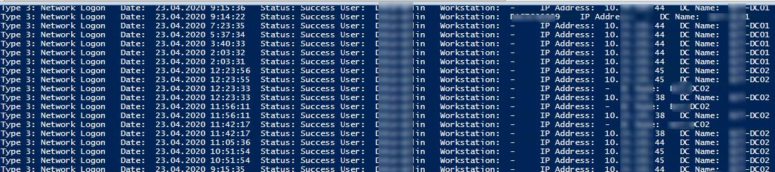 характеристики vps сервера