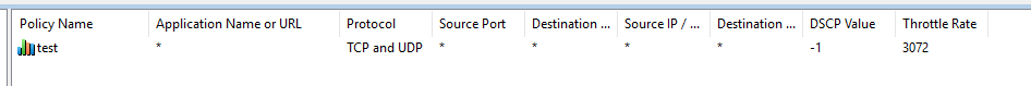 список примененных групповых политик QoS в Windows