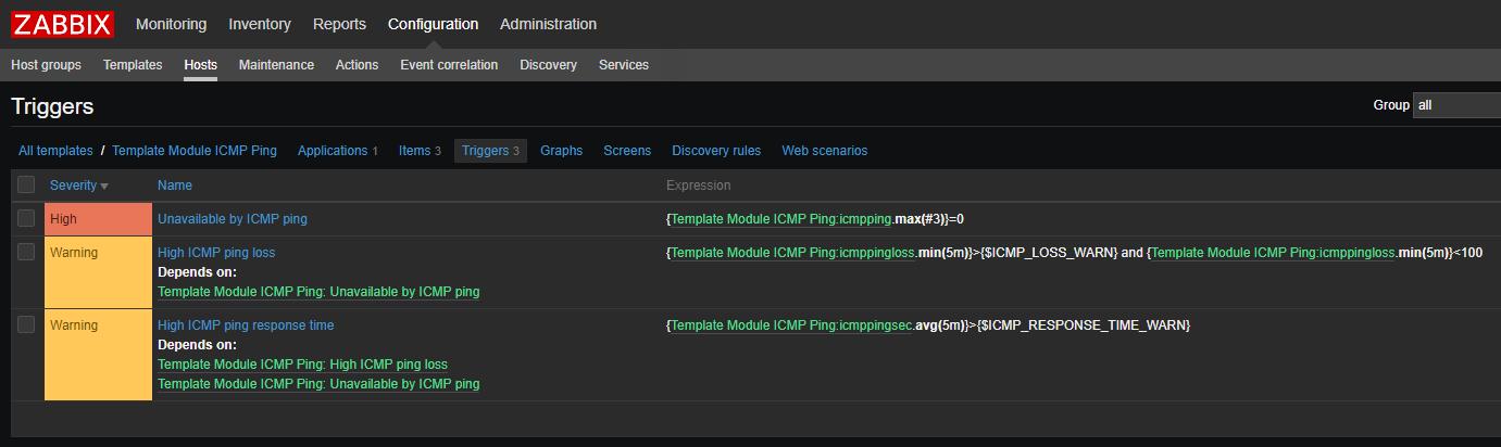 тригери icmp шаблону в zabbix