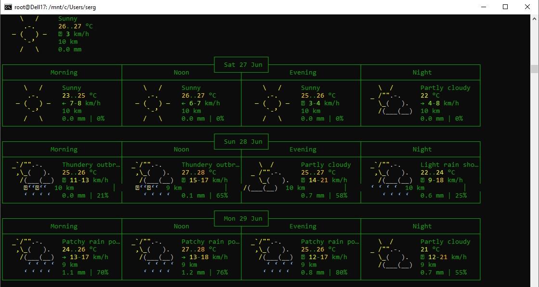 запуск команд linux в windows 10 subsystem for linux