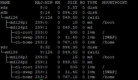 lsblk список дисков и разделов в linux centos