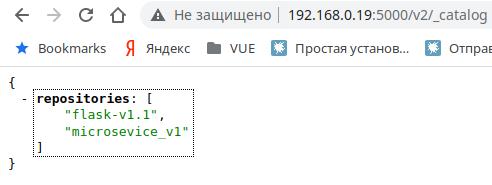 просмотр список images в docker репозитории через браузер