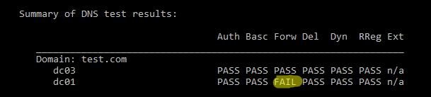 dcdiag перевірка служби DNS в домені