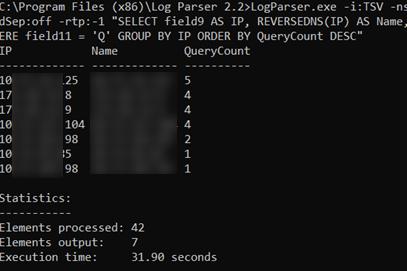 LogParser анализ лога DNS запросов