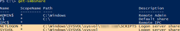 netlogon и sysvol на контроллере домена