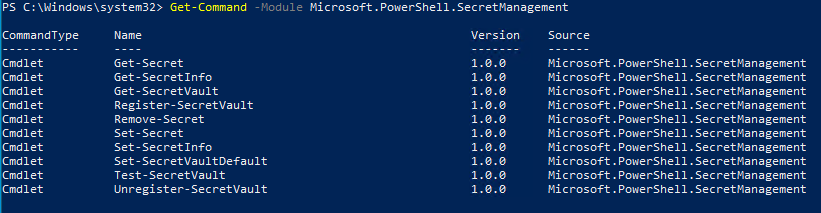 список командлетов в модуле Microsoft.PowerShell.SecretStore