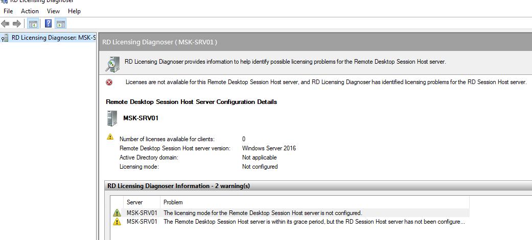 Remote Desktop Licensing Diagnoser не задан сервер лицензирования