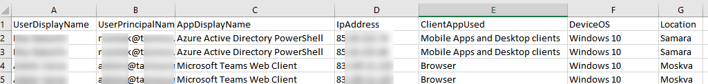список логов входа пользователей в office 365
