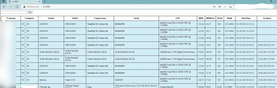 html страница с информцией о регистрации компьютеров и пользователей в домене